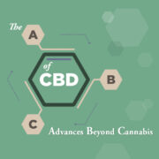 The ABC of CBD